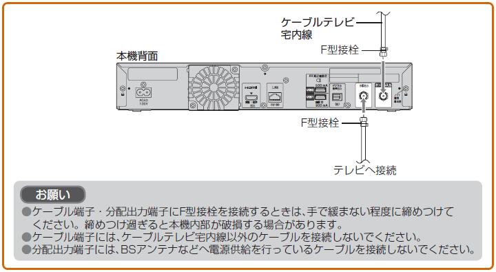 ケーブルテレビ宅内線の接続