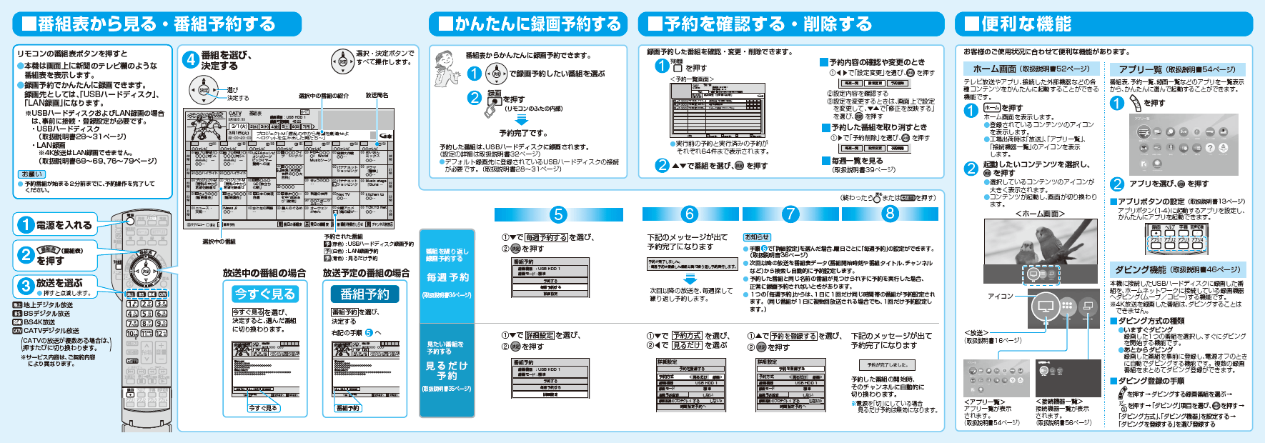 リモコン操作ガイド