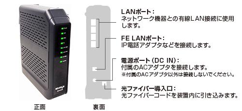 BN-MUX製ONU BFW200