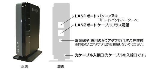 BN-MUX製ONU BFT101