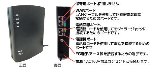 NEC Aterm BL501VA</